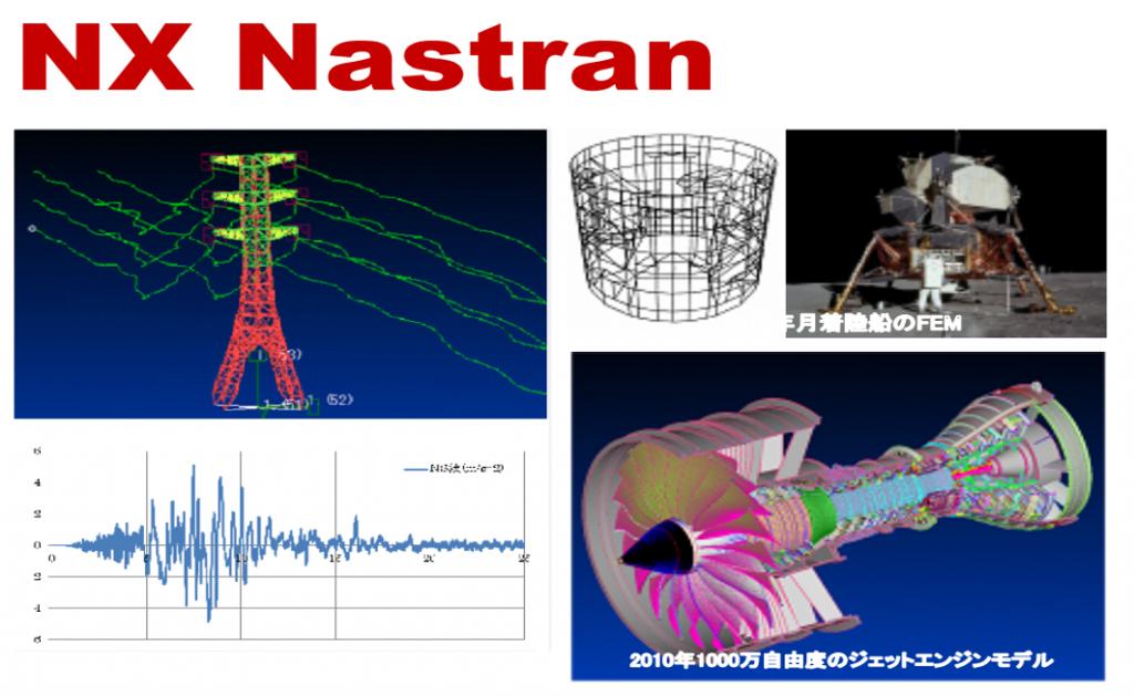 NX Nastran よくあるエラーと対処方法