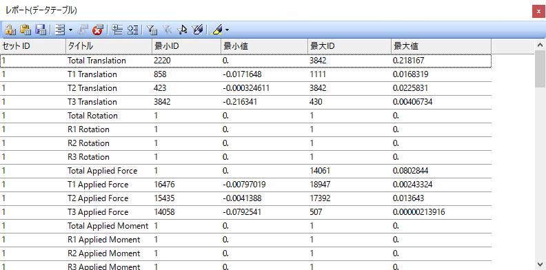 Femapデータテーブルを利用した解析結果の集計