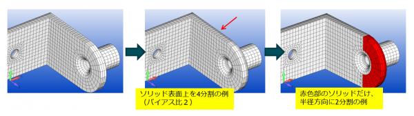 femap-solid-mesh2