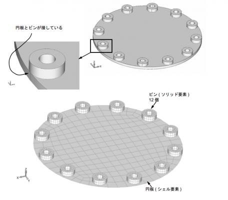 バルクヘッドの固着定義例