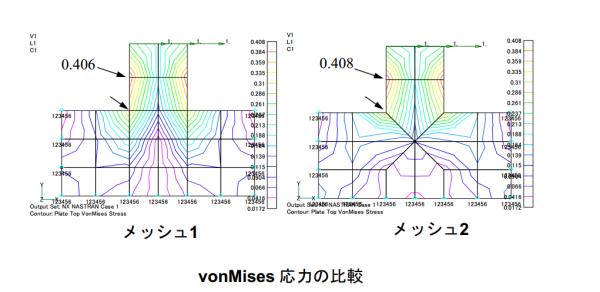 vonMises応力の比較