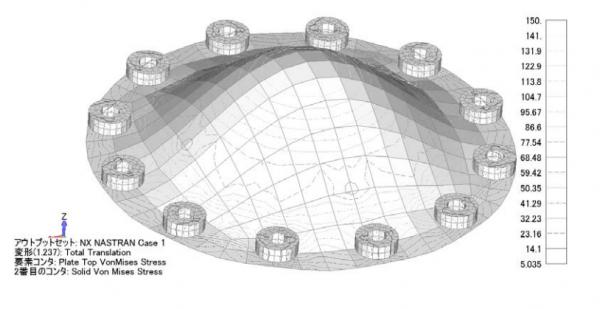 固着を使ったモデル-解析結果