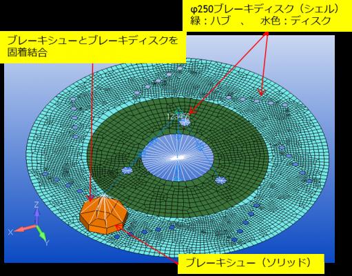 ブレーキ鳴き解析 モデル