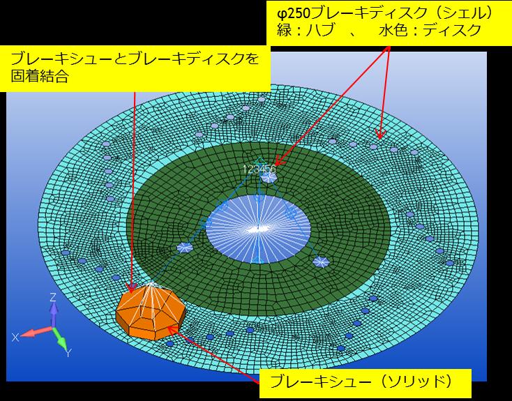 ブレーキの鳴き制御解析(複素固有値解析)