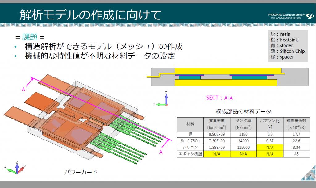 資料  「メカCADを活用した「やさしい」熱流体/熱応力解析」